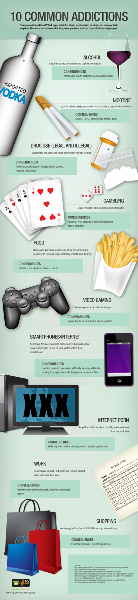 most-common-addictions-infographic